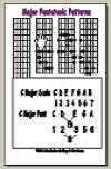 pentatonic note value chart