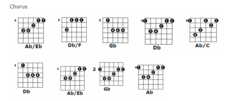 chord progression of the month 8