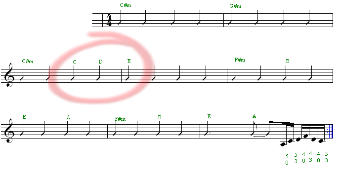 chord progression of the month 7, Layla by Eric Clapton