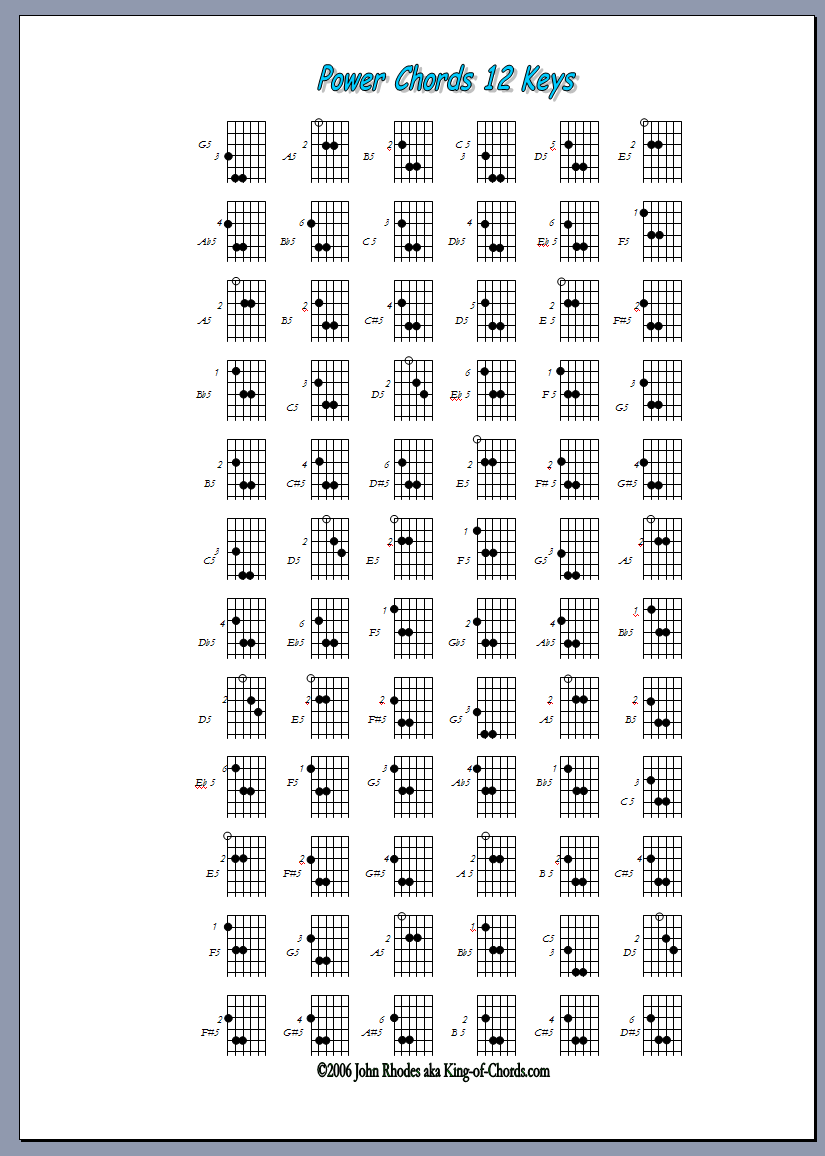 Printable powerchord chart right click and save as hexwebz Gallery