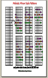 powerchord charts